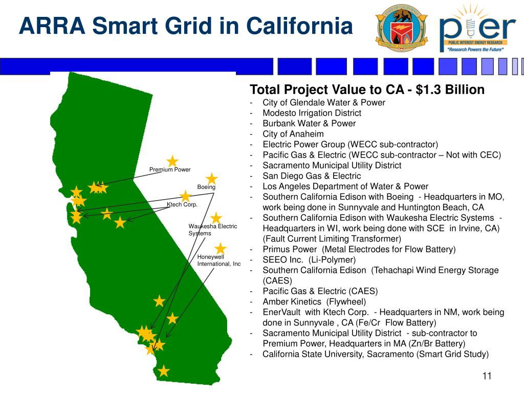 ARRA Smart Grid in California