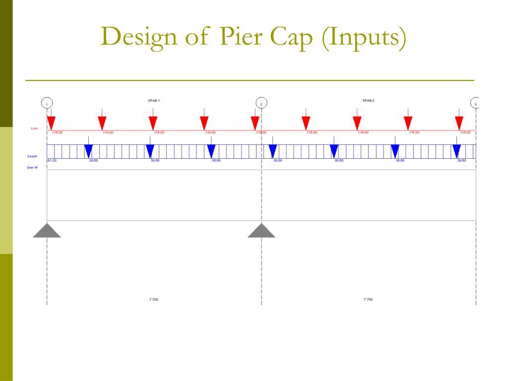 Design of Pier Cap (Inputs)