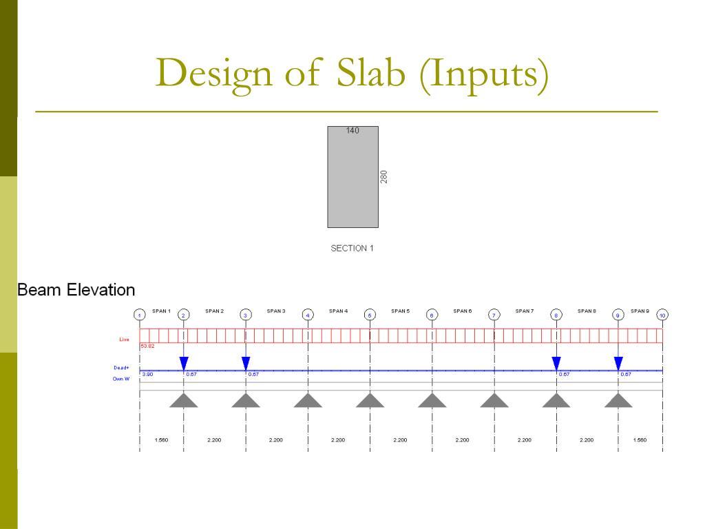 Design of Slab (Inputs)