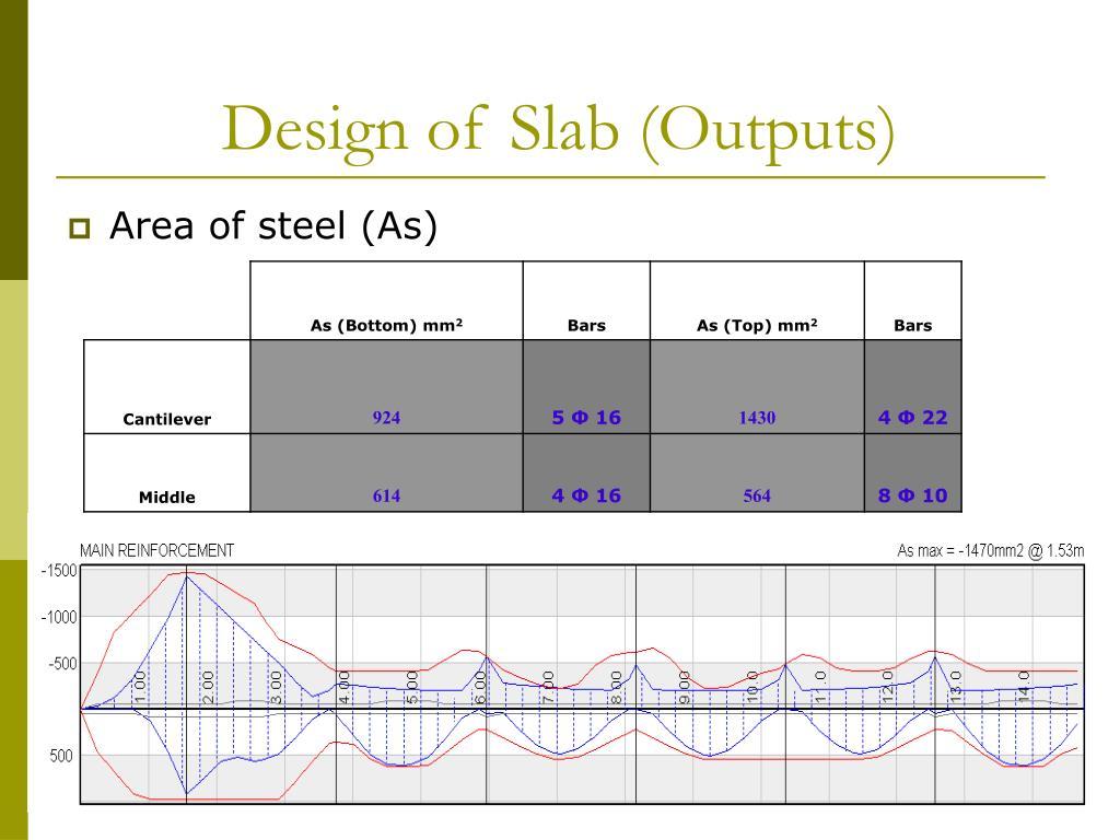 Design of Slab (Outputs)