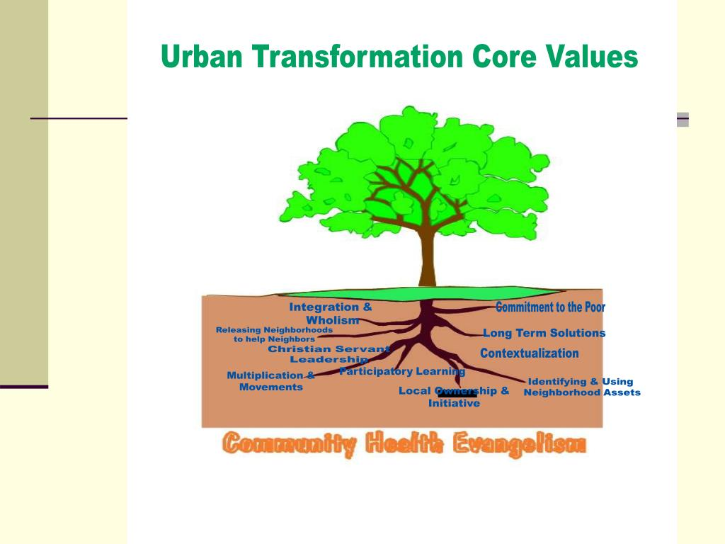 Urban Transformation Core Values