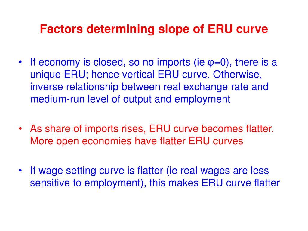 Factors determining slope of ERU curve