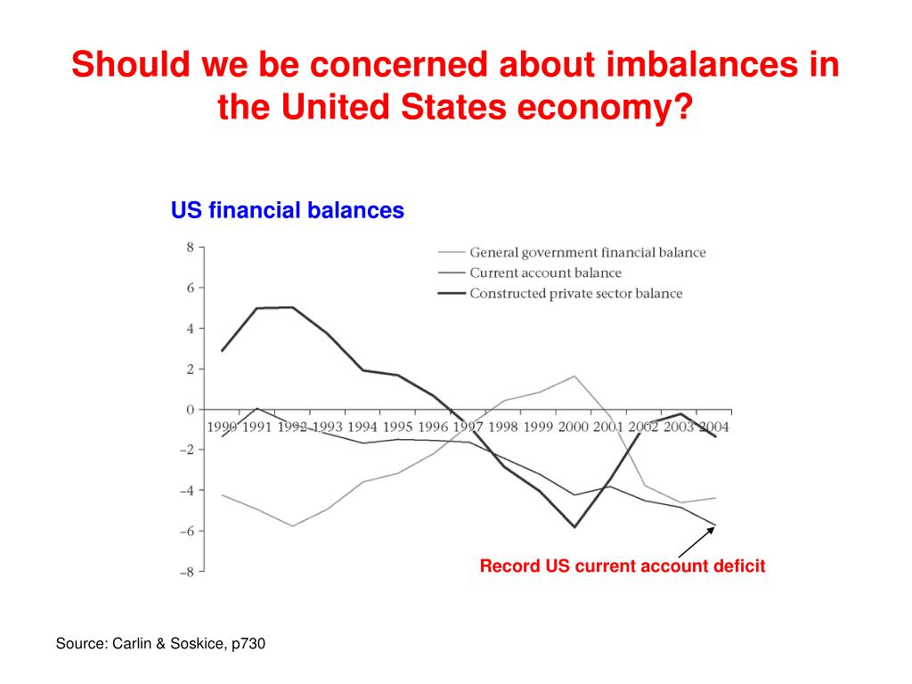 Should we be concerned about imbalances in the United States economy?