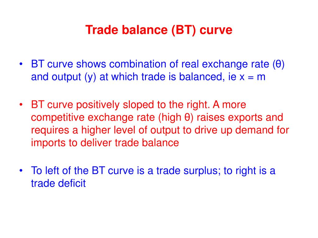 Trade balance (BT) curve