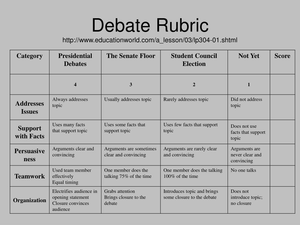 Debate Rubric