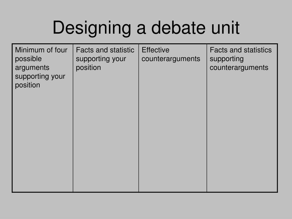 Designing a debate unit