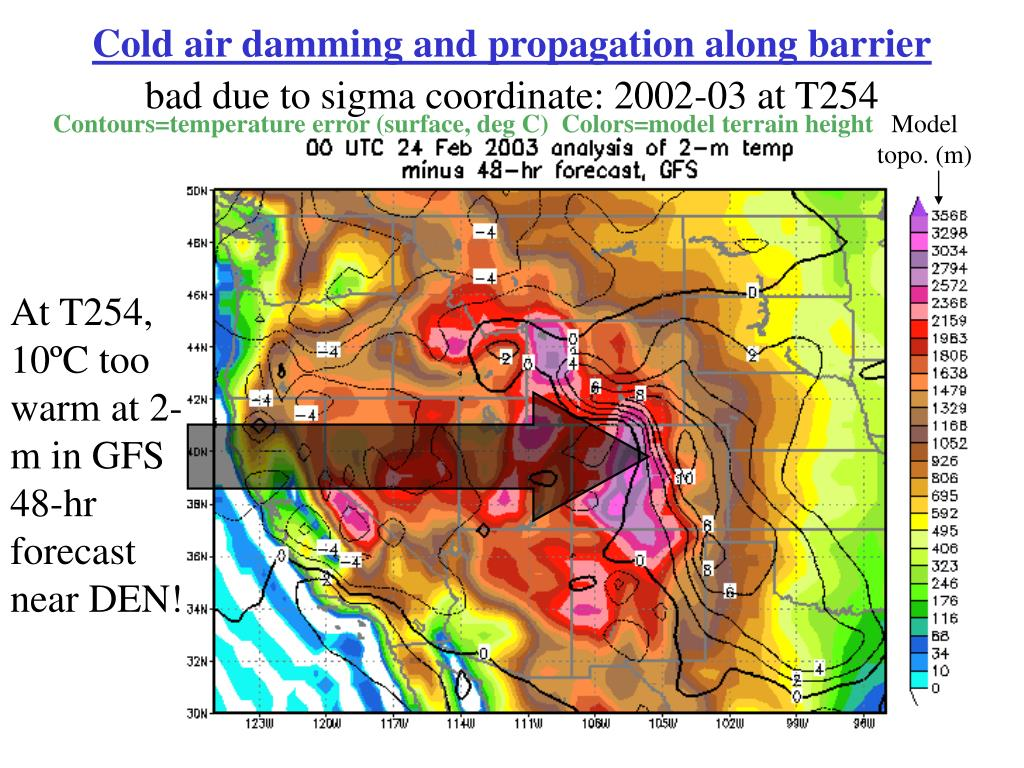 Cold air damming and propagation along barrier