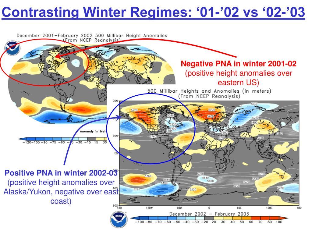 Contrasting Winter Regimes: '01-'02 vs '02-'03