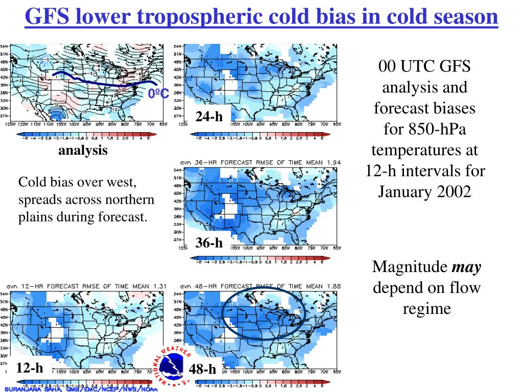 GFS lower tropospheric cold bias in cold season