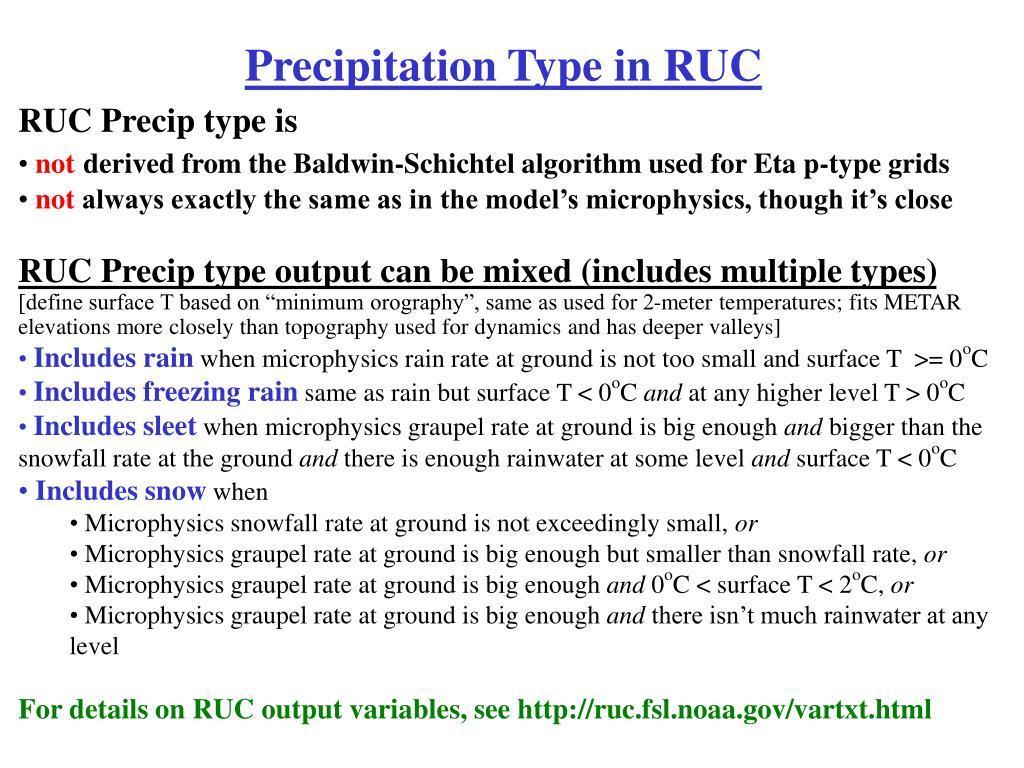 Precipitation Type in RUC