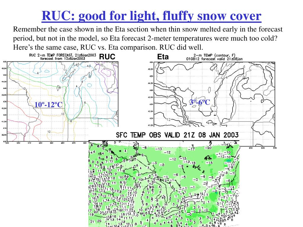 RUC: good for light, fluffy snow cover