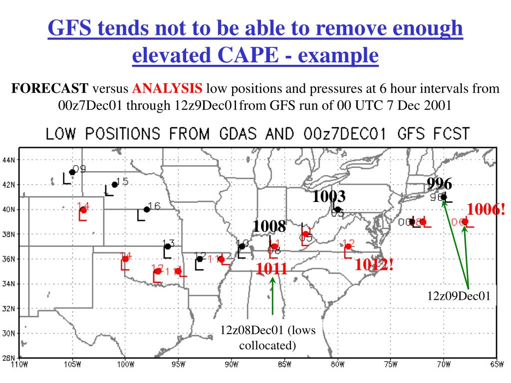 GFS tends not to be able to remove enough elevated CAPE - example
