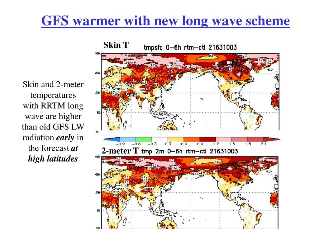 GFS warmer with new long wave scheme