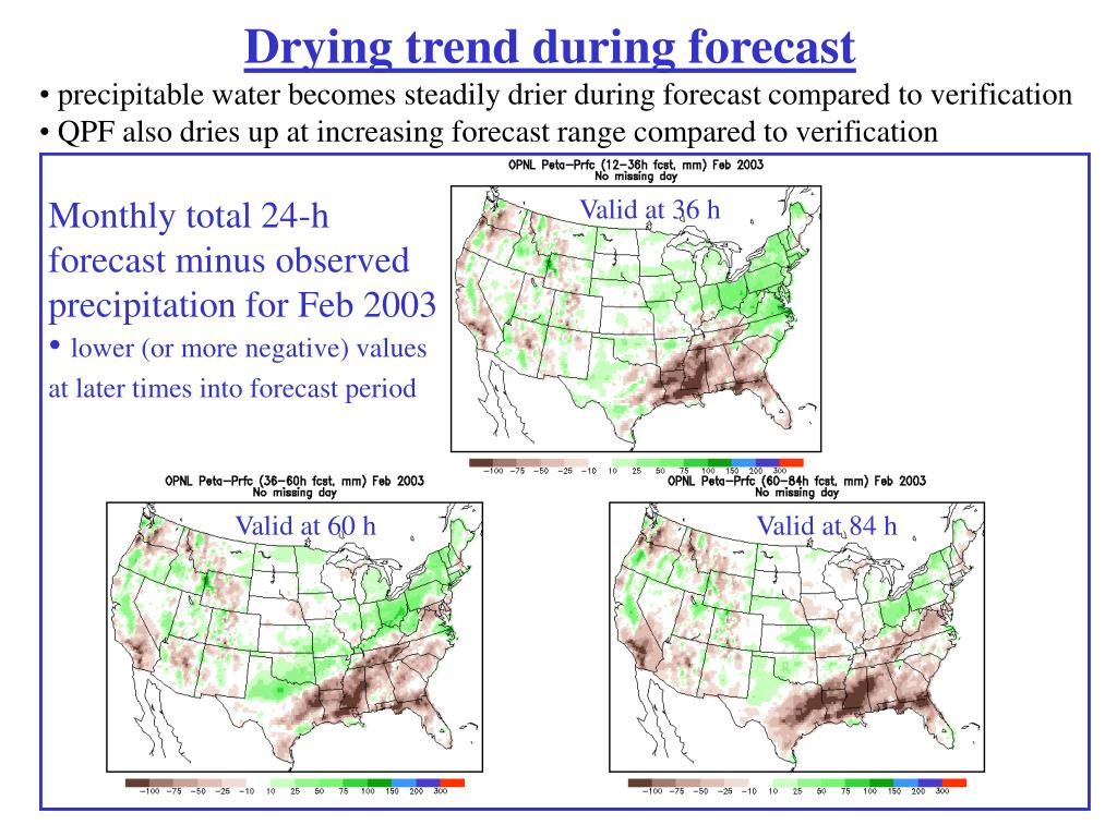 Drying trend during forecast