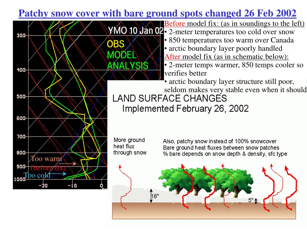 Patchy snow cover with bare ground spots changed 26 Feb 2002