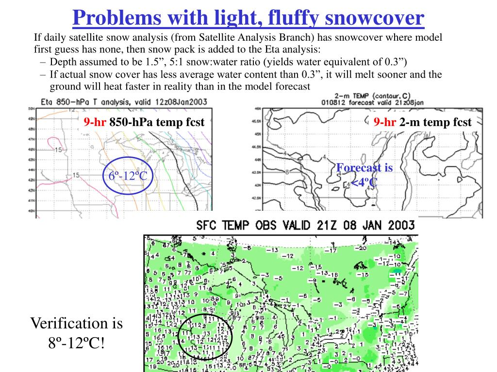 Problems with light, fluffy snowcover
