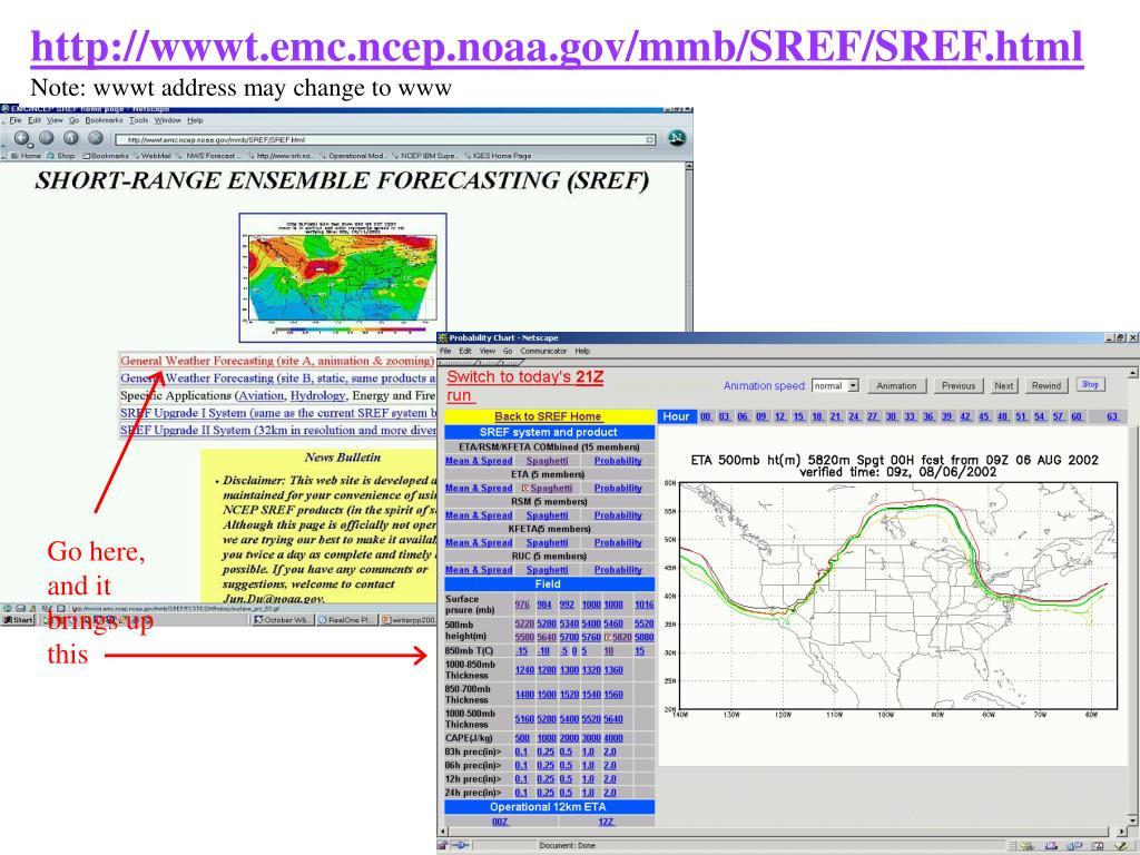 http://wwwt.emc.ncep.noaa.gov/mmb/SREF/SREF.html