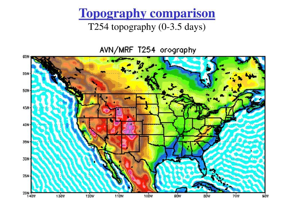 Topography comparison
