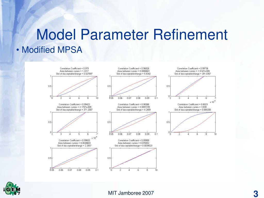 Model Parameter Refinement