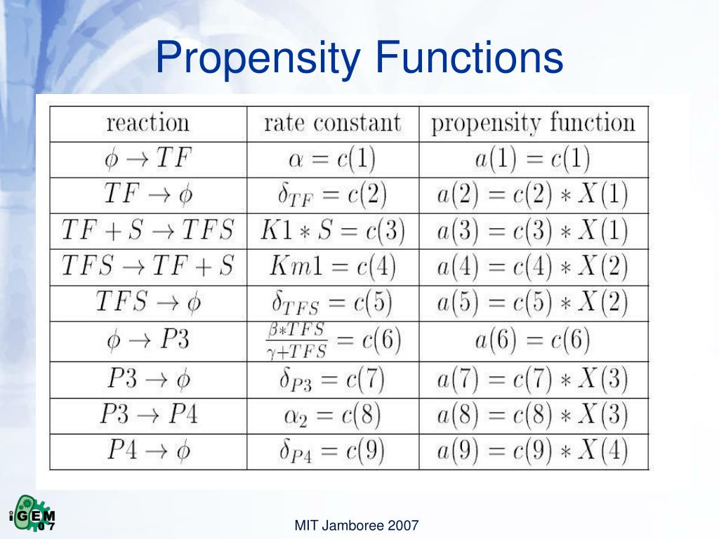 Propensity Functions