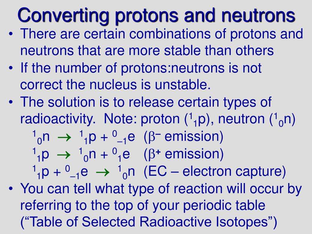 Converting protons and neutrons