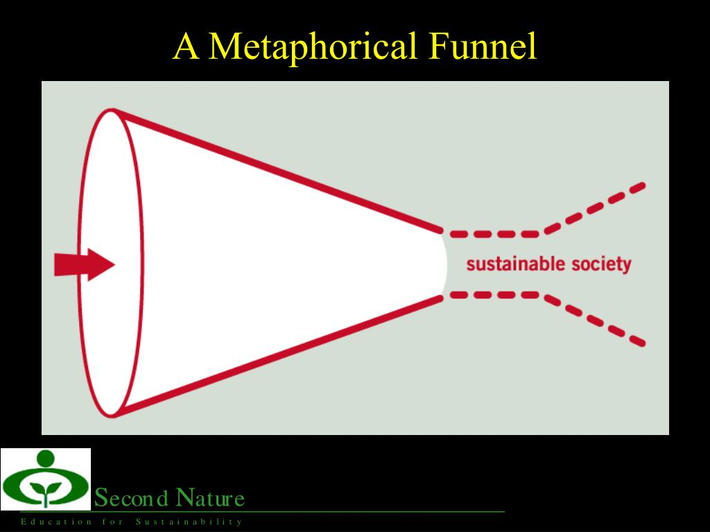 A Metaphorical Funnel
