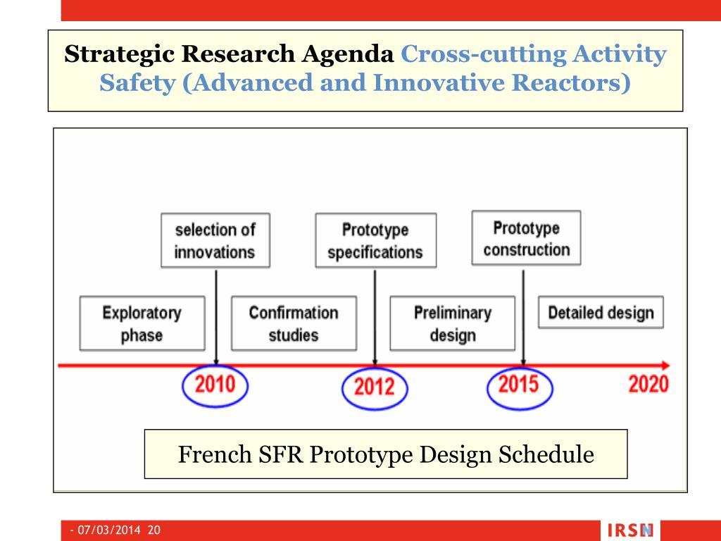 Strategic Research Agenda
