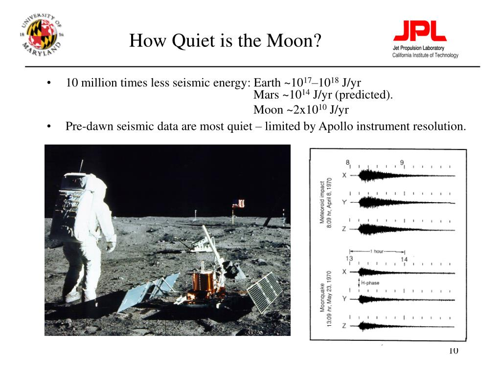 How Quiet is the Moon?