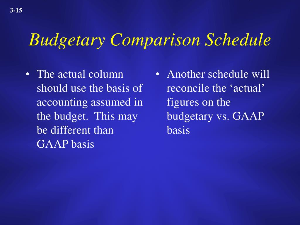 The actual column should use the basis of accounting assumed in the budget.  This may be different than GAAP basis