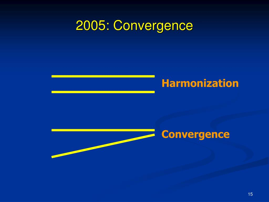 2005: Convergence