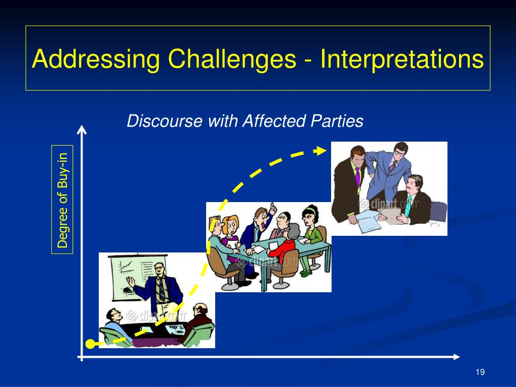 Addressing Challenges - Interpretations