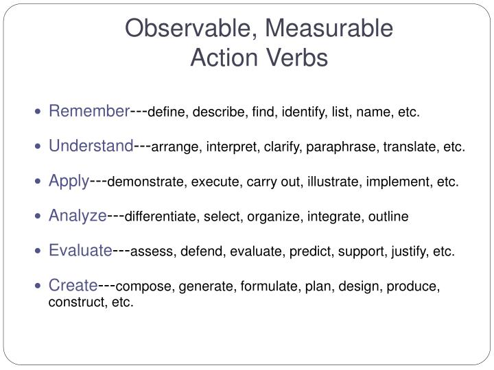 Observable, Measurable