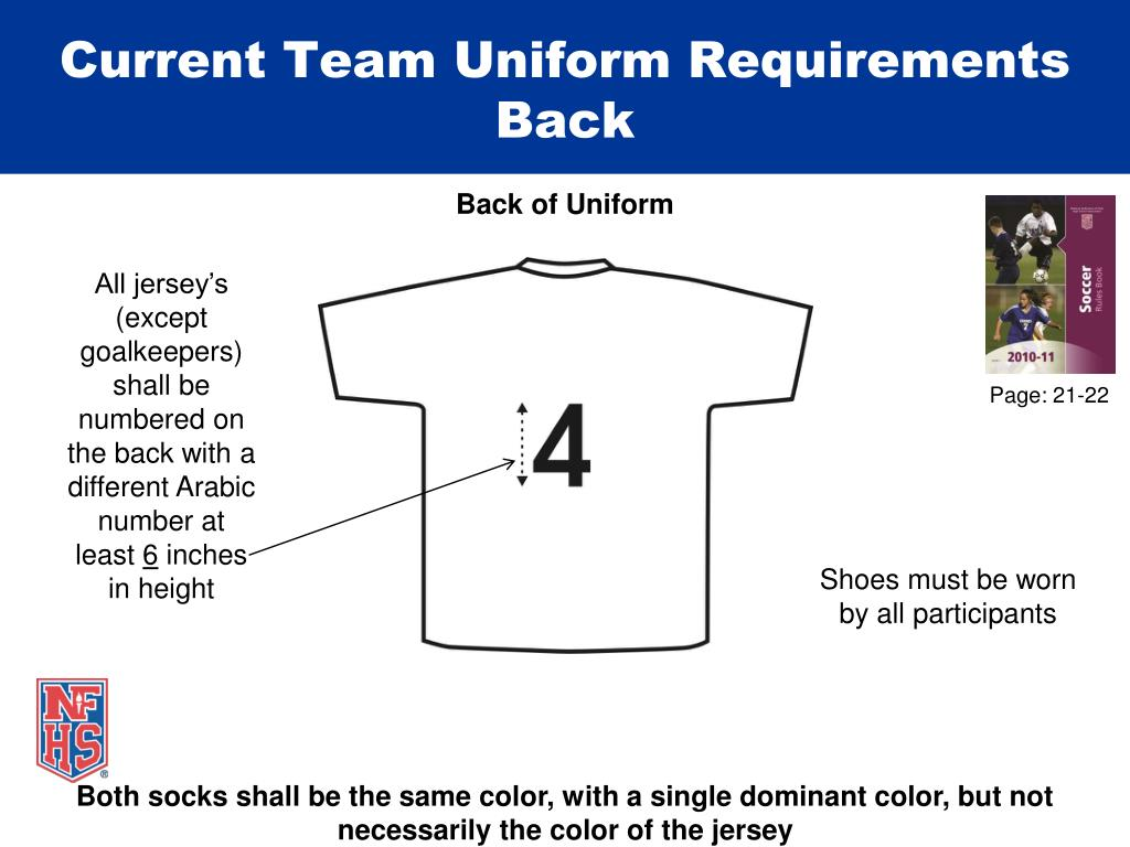 Current Team Uniform Requirements