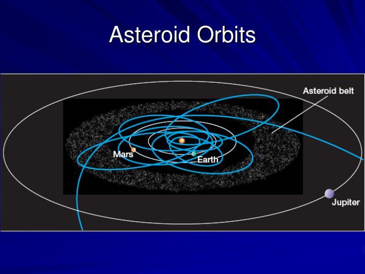 Asteroid Orbits