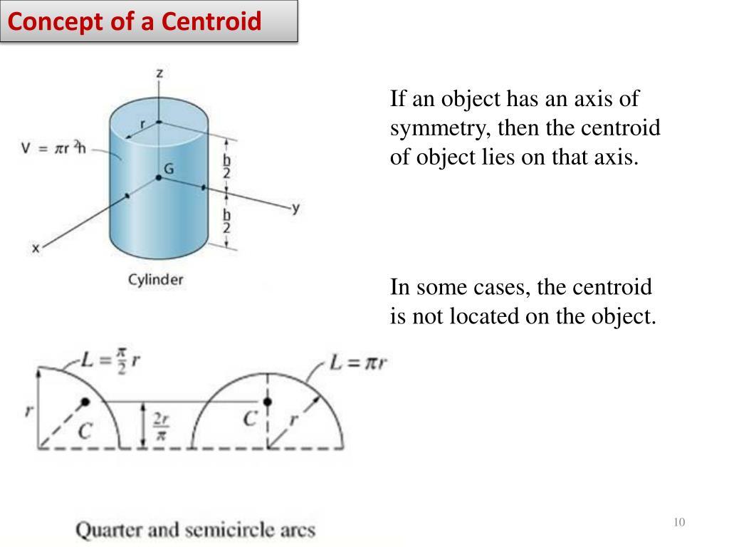 Concept of a Centroid