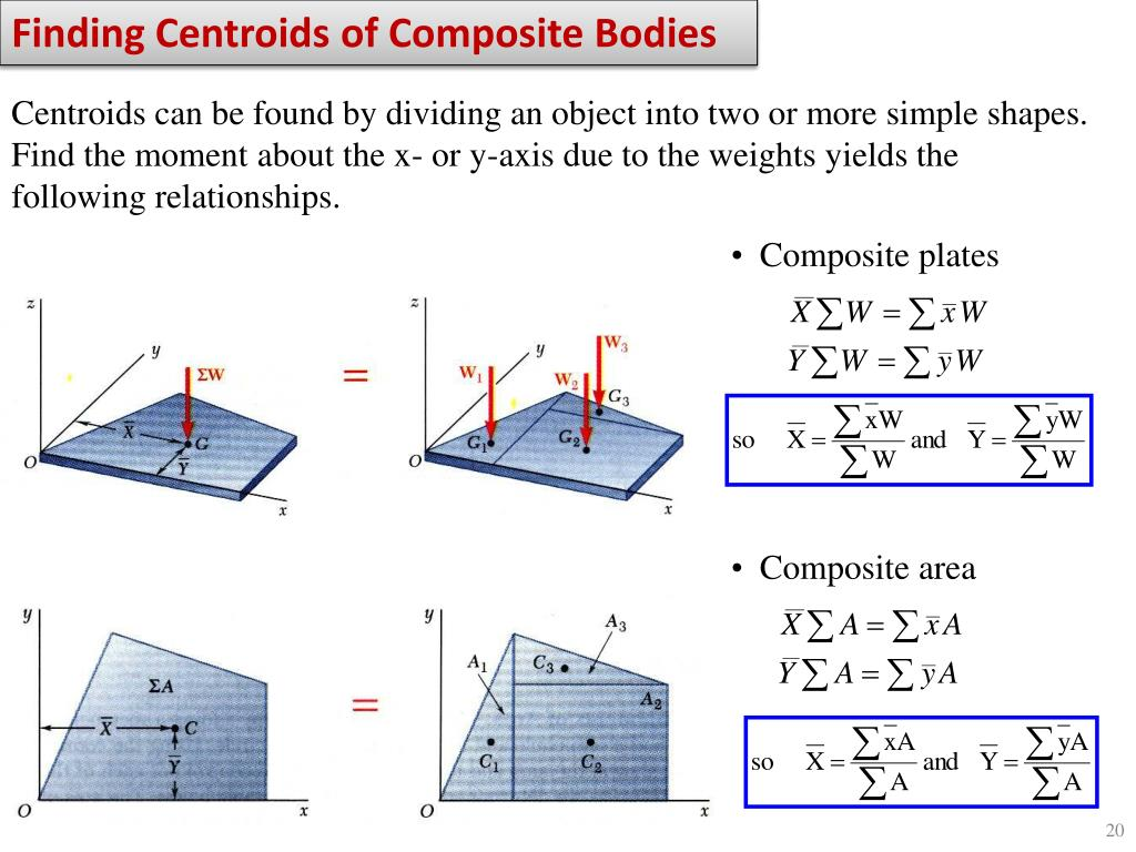 Finding Centroids of Composite Bodies