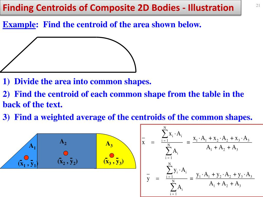 Finding Centroids of Composite 2D Bodies - Illustration