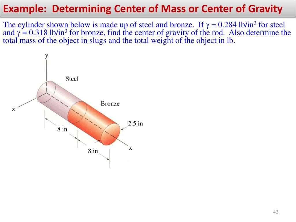 Example:  Determining Center of Mass or Center of Gravity