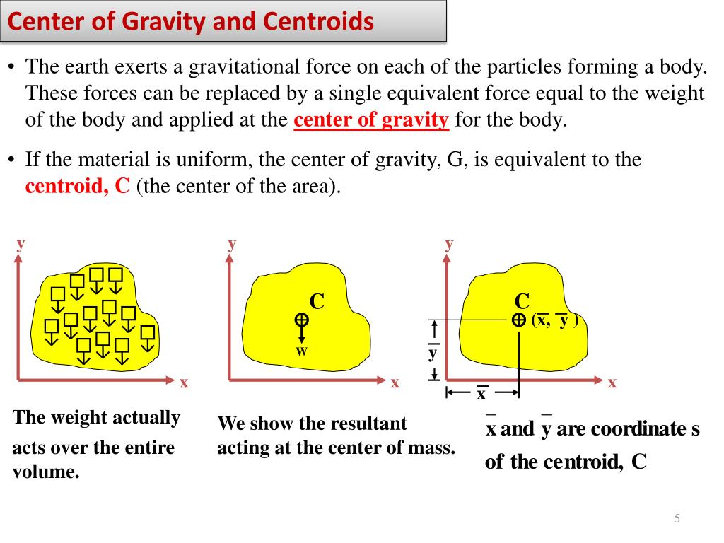 Center of Gravity and Centroids