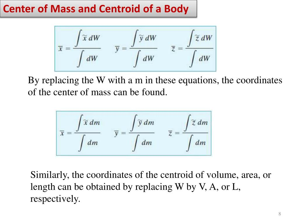 Center of Mass and Centroid of a Body