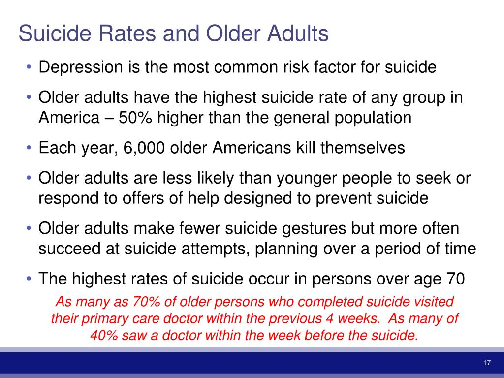 Suicide Rates and Older Adults