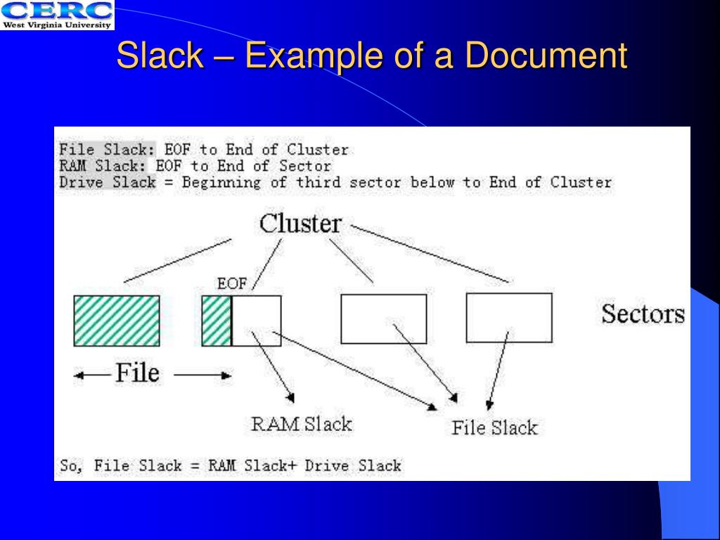 Slack – Example of a Document