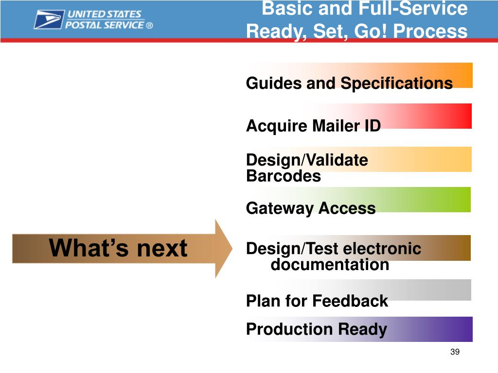 Basic and Full-Service Ready, Set, Go! Process