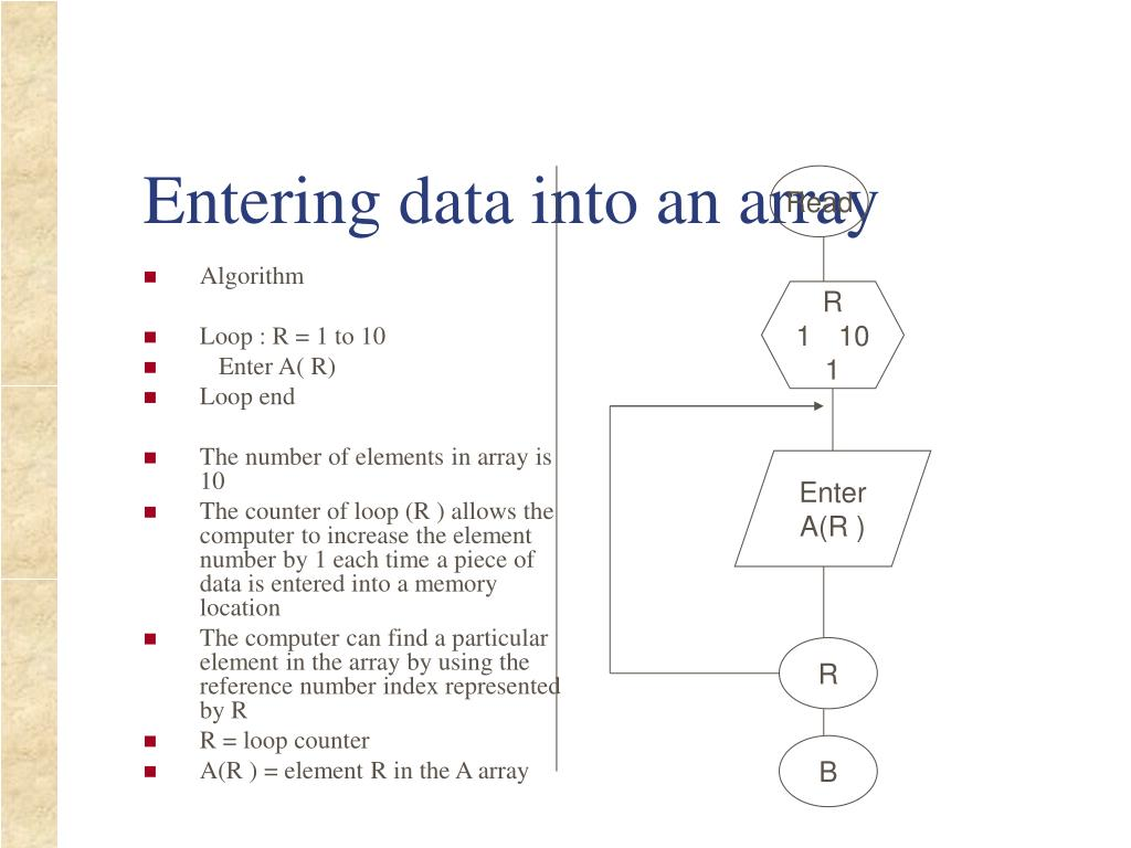 Entering data into an array