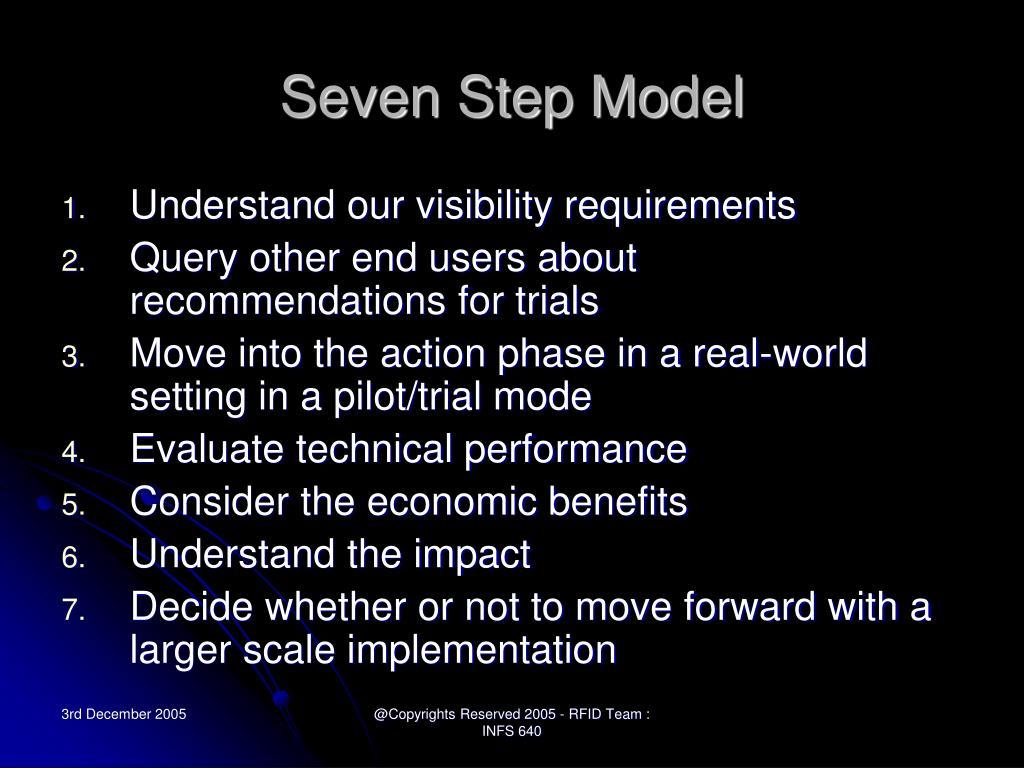 Seven Step Model