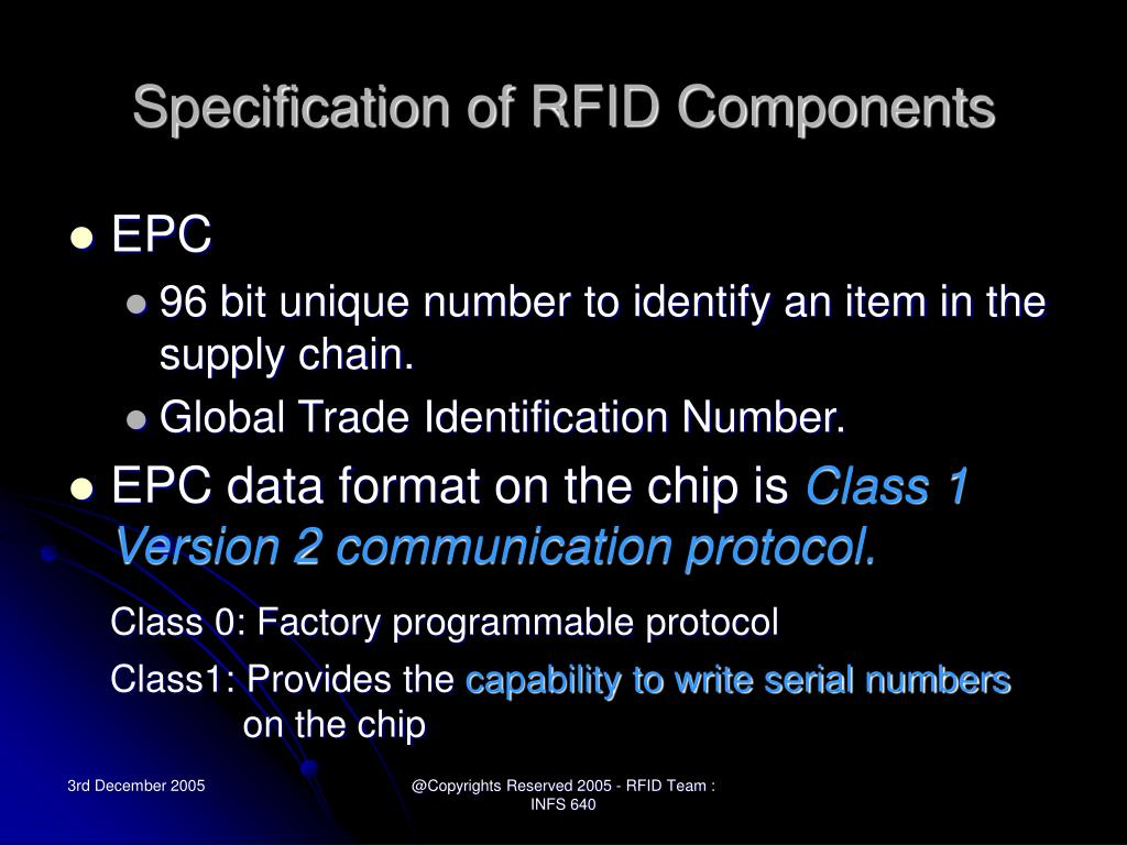 Specification of RFID Components