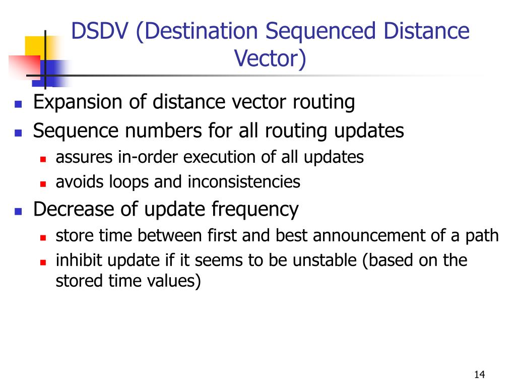 DSDV (Destination Sequenced Distance Vector)