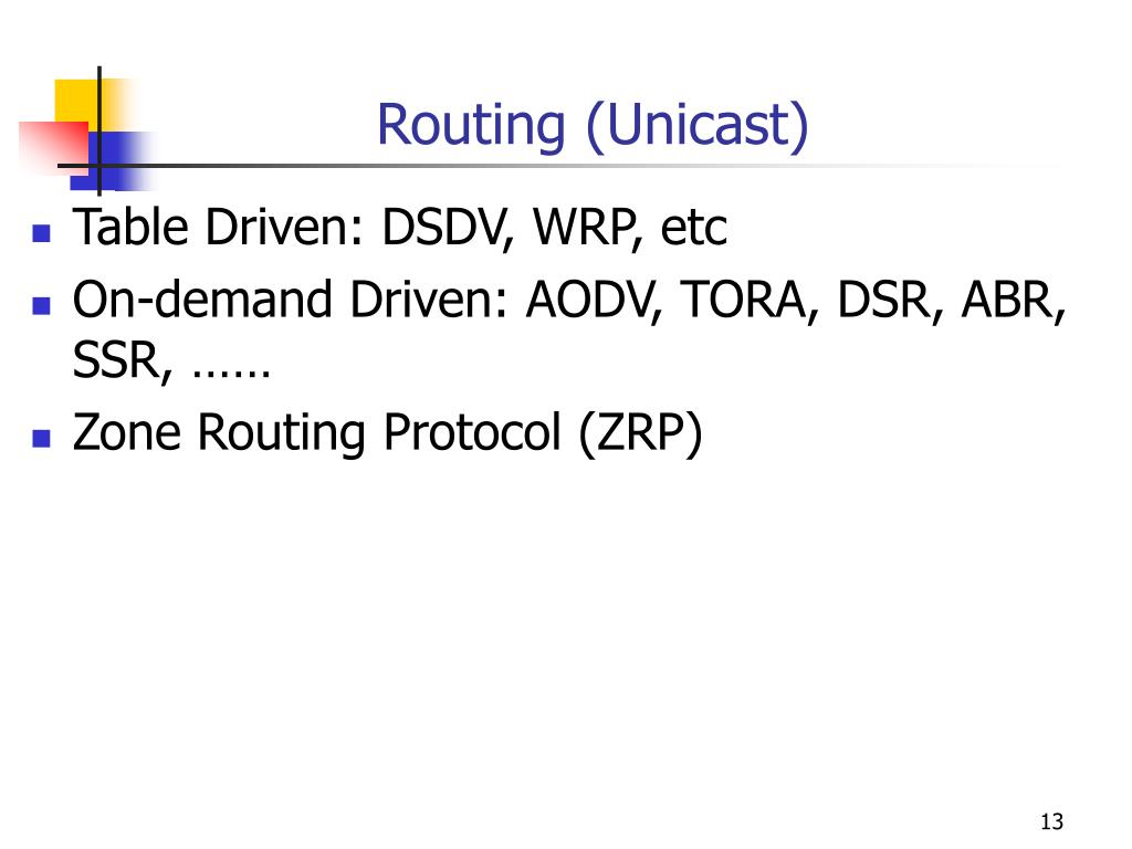 Routing (Unicast)