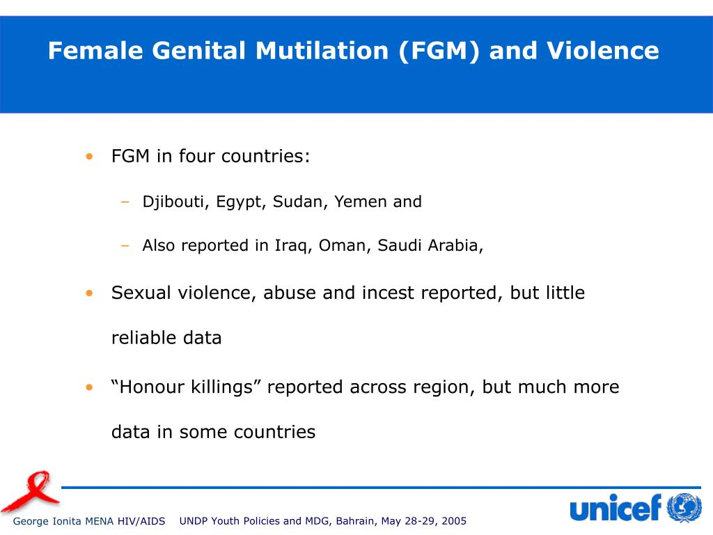 Female Genital Mutilation (FGM) and Violence
