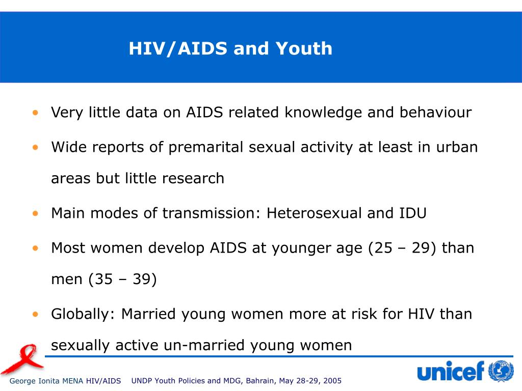 HIV/AIDS and Youth
